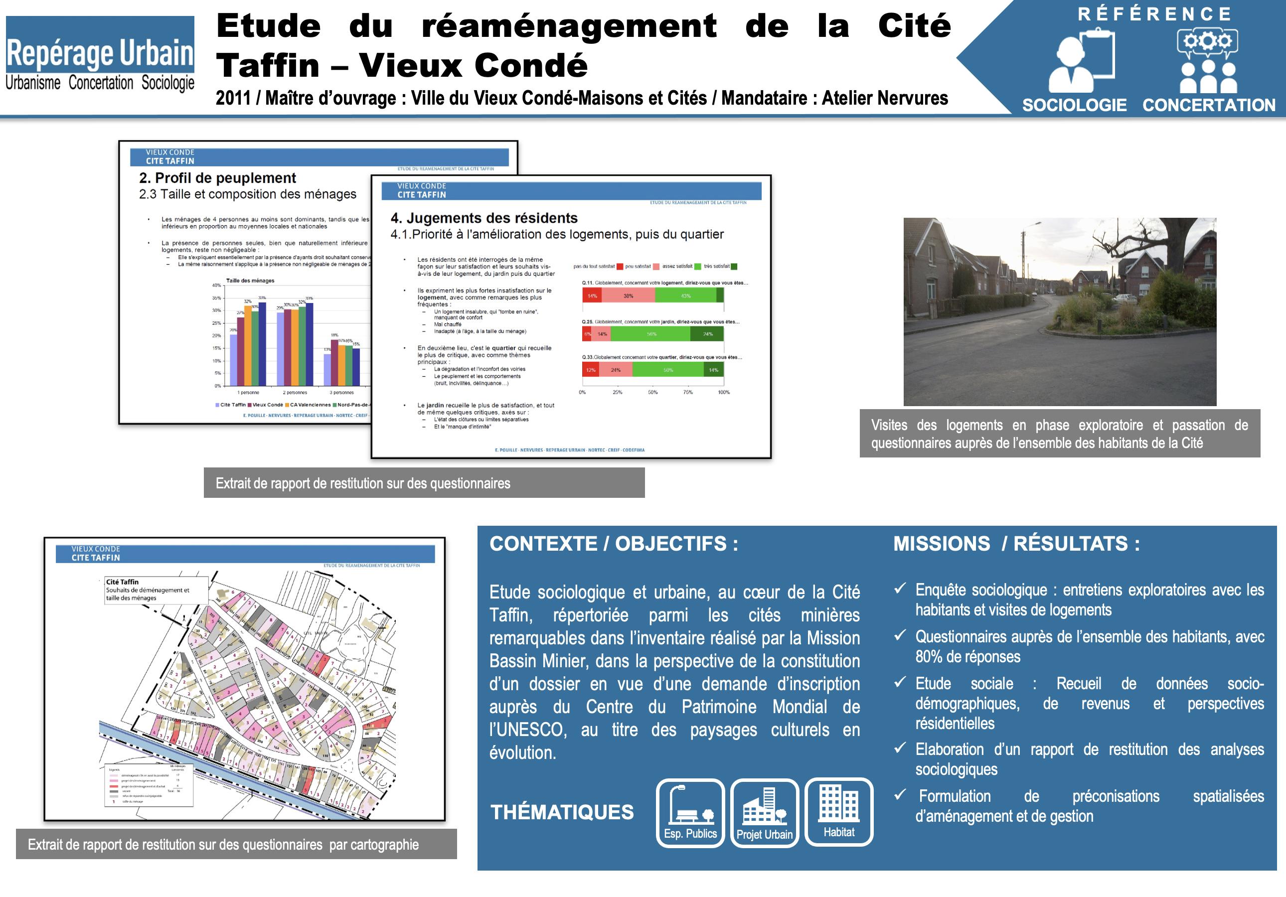 2011 - Cité Taffin