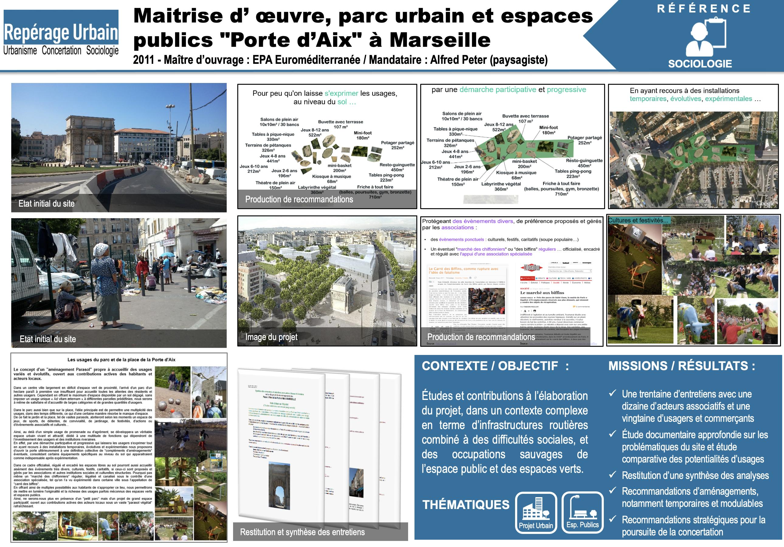 2017 - Porte d'Aix (Marseille)