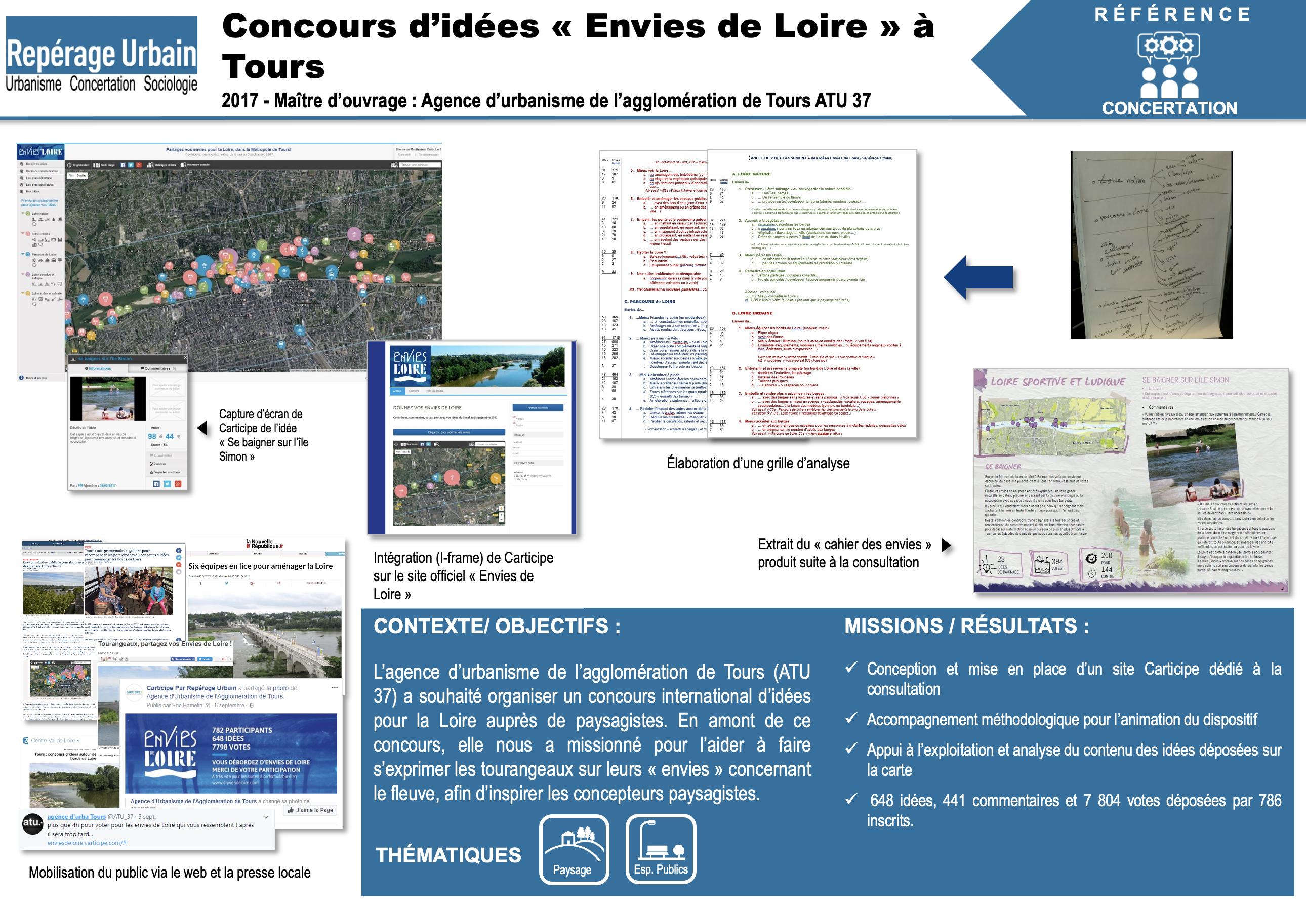 2017 -  Envies de Loire