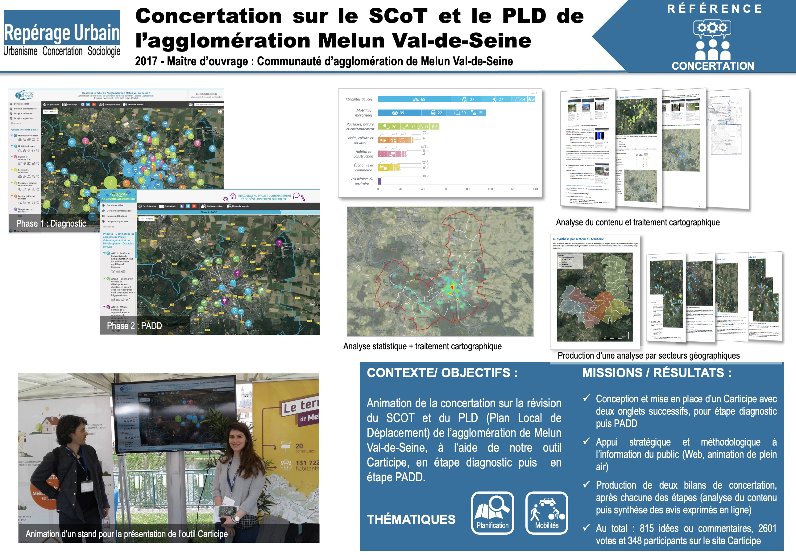 2017 - Agglomération Melun Val-de-Seine
