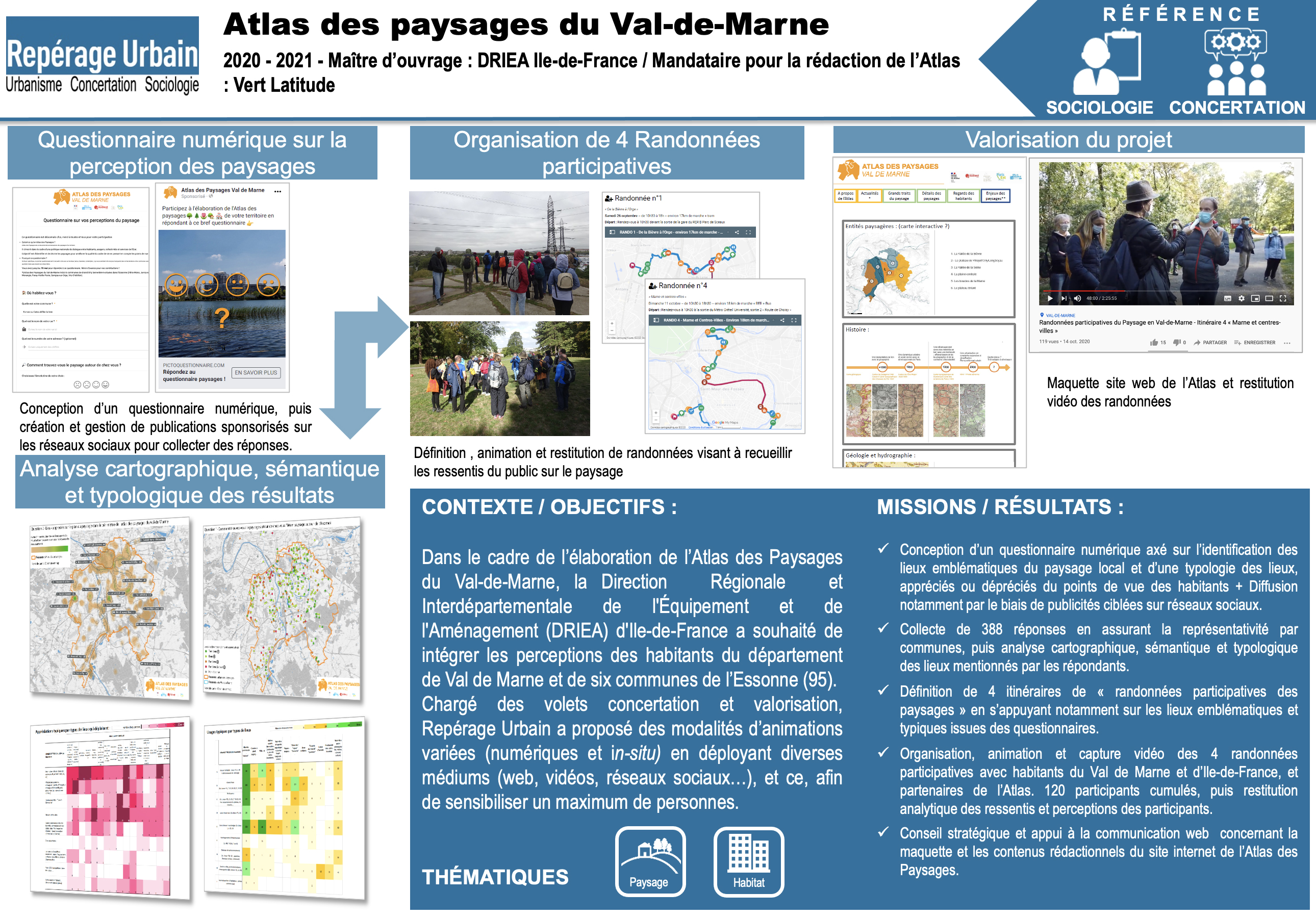 2020 - Atlas des paysages